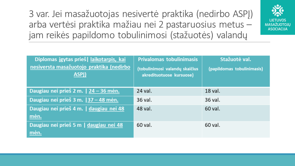 masazuotoju-licencijavimas-3